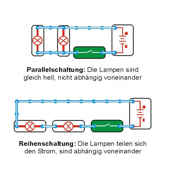 Berühmt Zwei Schalter Zwei Lichter Fotos - Elektrische Schaltplan ...